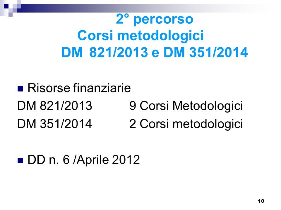 10 2° percorso Corsi metodologici DM 821/2013 e DM 351/2014 Risorse finanziarie DM 821/2013 9 Corsi Metodologici DM 351/2014 2 Corsi metodologici DD n.