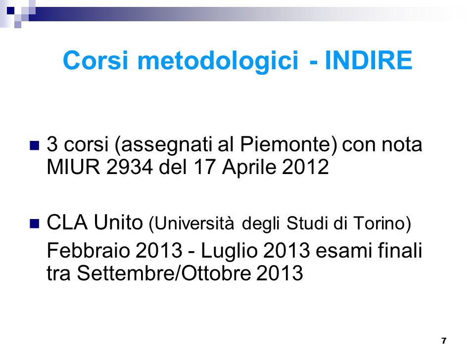 77 Corsi metodologici - INDIRE 3 corsi (assegnati al Piemonte) con nota MIUR 2934 del 17 Aprile 2012 CLA Unito (Università degli Studi di Torino) Febbraio 2013 - Luglio 2013 esami finali tra Settembre/Ottobre 2013