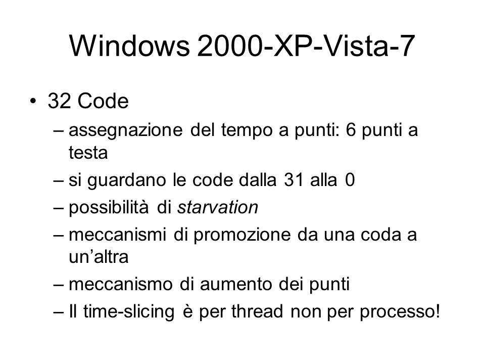 Windows 2000-XP-Vista-7 32 Code –assegnazione del tempo a punti: 6 punti a testa –si guardano le code dalla 31 alla 0 –possibilità di starvation –meccanismi di promozione da una coda a un'altra –meccanismo di aumento dei punti –Il time-slicing è per thread non per processo!
