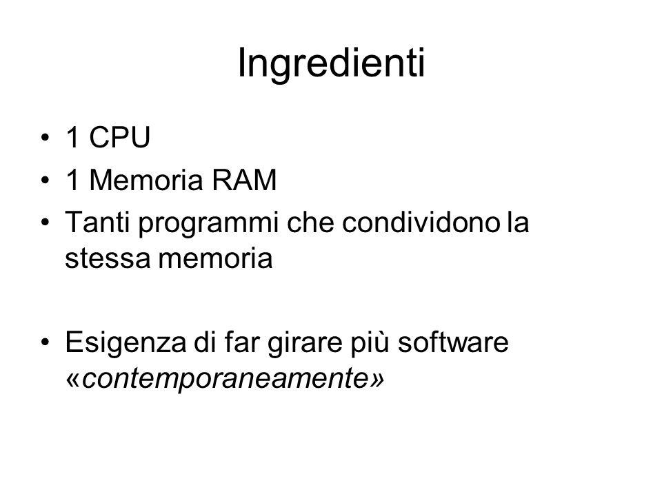 Ingredienti 1 CPU 1 Memoria RAM Tanti programmi che condividono la stessa memoria Esigenza di far girare più software «contemporaneamente»