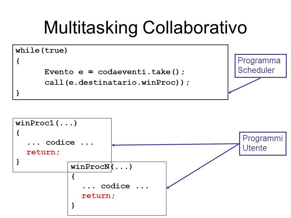 Multitasking Non Collaborativo while(true) { Thread t = codaThreadPronti.take(); t.load(); impostaTimer(); t.exec(); t.save(); inserisci t in codaThreadPronti oppure in listaThreadinWait; } Programma Scheduler