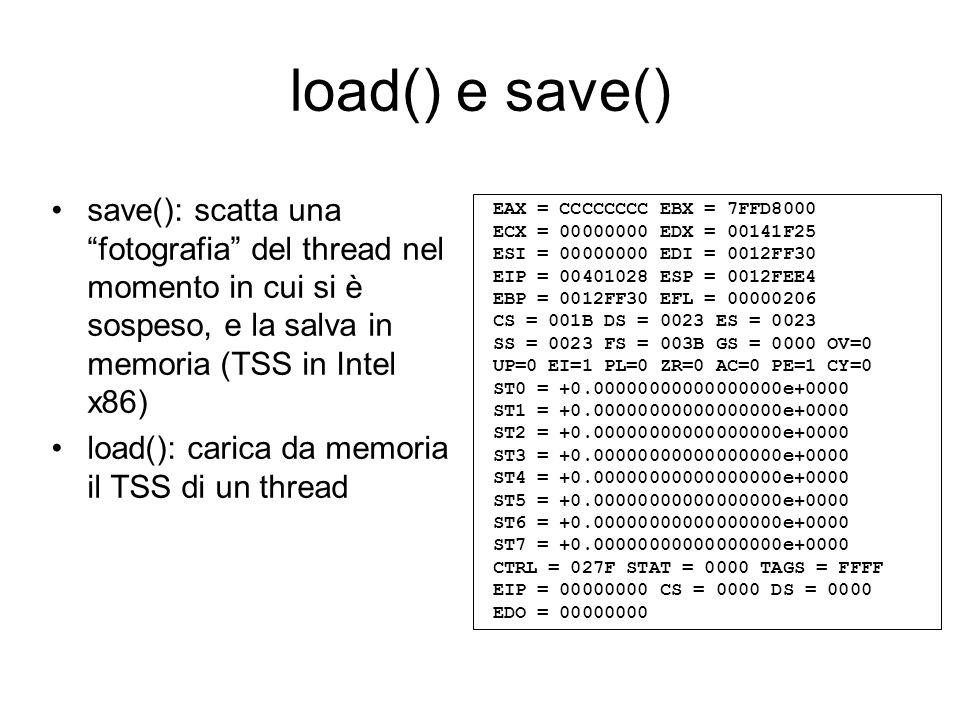 load() e save() save(): scatta una fotografia del thread nel momento in cui si è sospeso, e la salva in memoria (TSS in Intel x86) load(): carica da memoria il TSS di un thread EAX = CCCCCCCC EBX = 7FFD8000 ECX = 00000000 EDX = 00141F25 ESI = 00000000 EDI = 0012FF30 EIP = 00401028 ESP = 0012FEE4 EBP = 0012FF30 EFL = 00000206 CS = 001B DS = 0023 ES = 0023 SS = 0023 FS = 003B GS = 0000 OV=0 UP=0 EI=1 PL=0 ZR=0 AC=0 PE=1 CY=0 ST0 = +0.00000000000000000e+0000 ST1 = +0.00000000000000000e+0000 ST2 = +0.00000000000000000e+0000 ST3 = +0.00000000000000000e+0000 ST4 = +0.00000000000000000e+0000 ST5 = +0.00000000000000000e+0000 ST6 = +0.00000000000000000e+0000 ST7 = +0.00000000000000000e+0000 CTRL = 027F STAT = 0000 TAGS = FFFF EIP = 00000000 CS = 0000 DS = 0000 EDO = 00000000