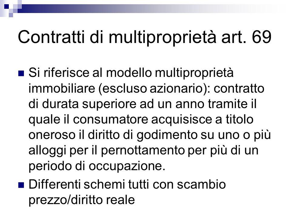 Contratti di multiproprietà art.
