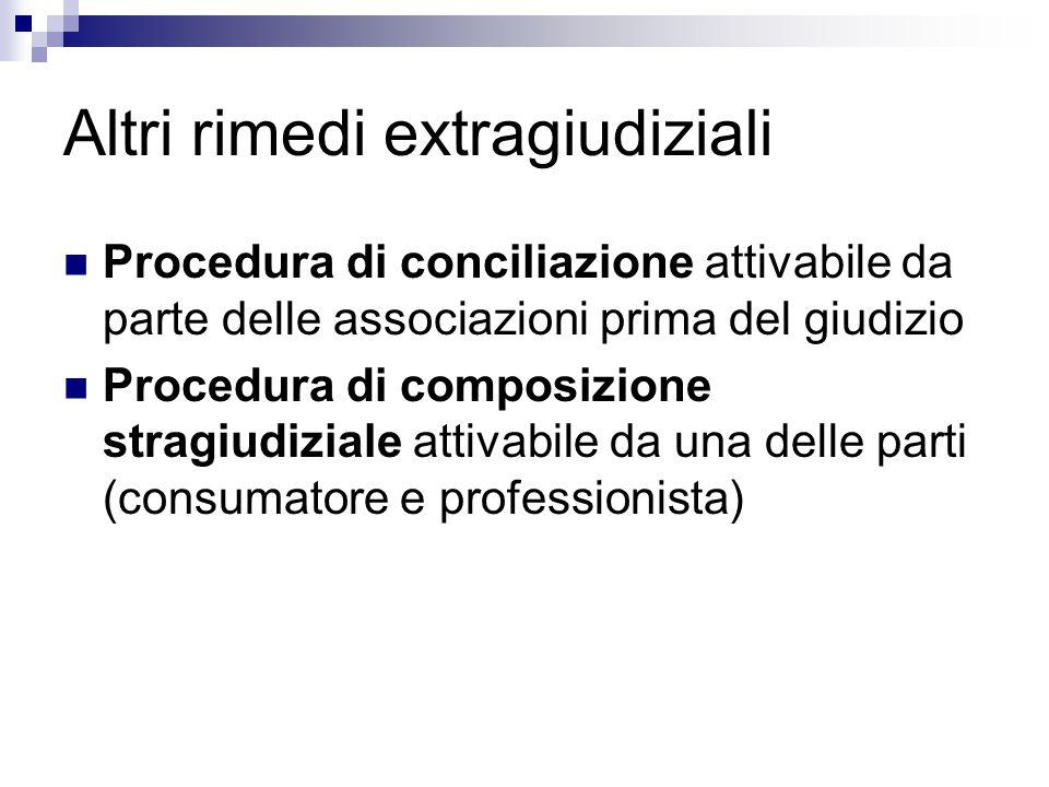 Altri rimedi extragiudiziali Procedura di conciliazione attivabile da parte delle associazioni prima del giudizio Procedura di composizione stragiudiziale attivabile da una delle parti (consumatore e professionista)
