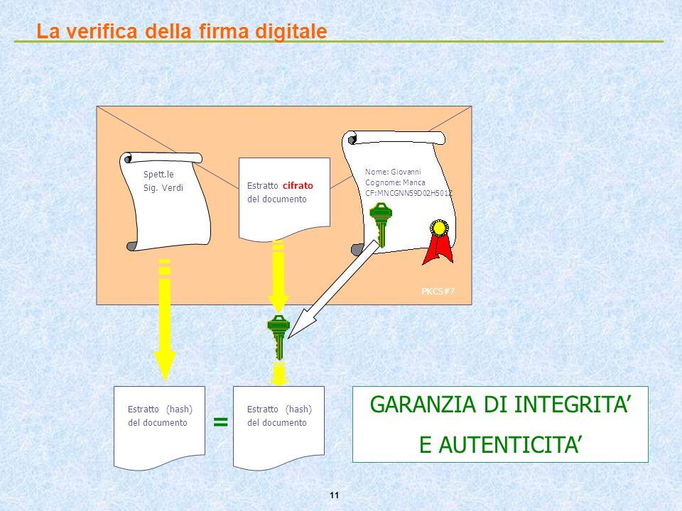 11 La verifica della firma digitale PKCS#7 Nome: Giovanni Cognome: Manca CF:MNCGNN59D02H501Z Estratto cifrato del documento Spett.le Sig. Verdi Estrat