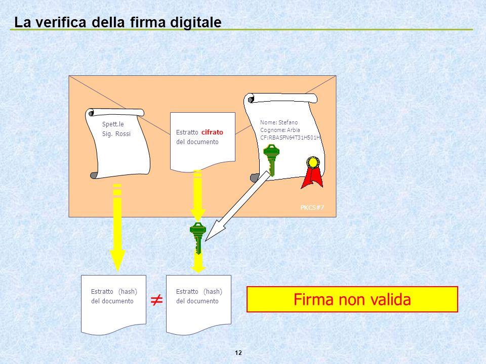 12 La verifica della firma digitale PKCS#7 Nome: Stefano Cognome: Arbia CF:RBASFN64T31H501H Estratto cifrato del documento Spett.le Sig. Rossi Estratt