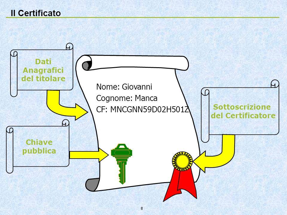 8 Il Certificato Sottoscrizione del Certificatore Nome: Giovanni Cognome: Manca CF: MNCGNN59D02H501Z Dati Anagrafici del titolare Chiave pubblica