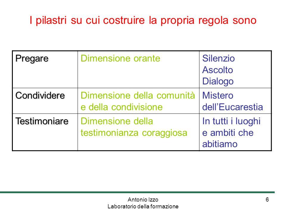 Antonio Izzo Laboratorio della formazione 6 I pilastri su cui costruire la propria regola sono PregareDimensione oranteSilenzio Ascolto Dialogo Condiv