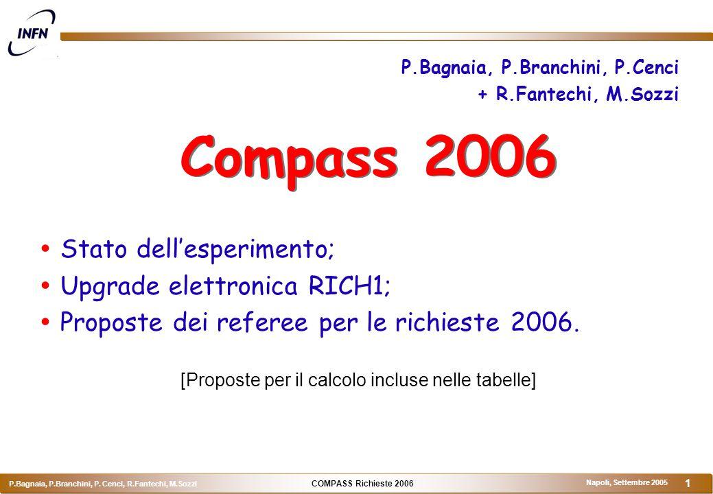 COMPASS Richieste 2006 P.Bagnaia, P.Branchini, P. Cenci, R.Fantechi, M.Sozzi Napoli, Settembre 2005 1 Compass 2006  Stato dell'esperimento;  Upgrade