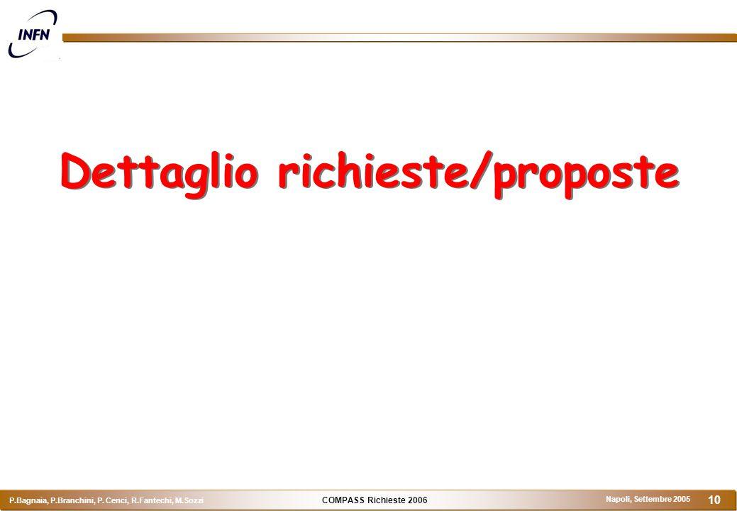 COMPASS Richieste 2006 P.Bagnaia, P.Branchini, P. Cenci, R.Fantechi, M.Sozzi Napoli, Settembre 2005 10 Dettaglio richieste/proposte