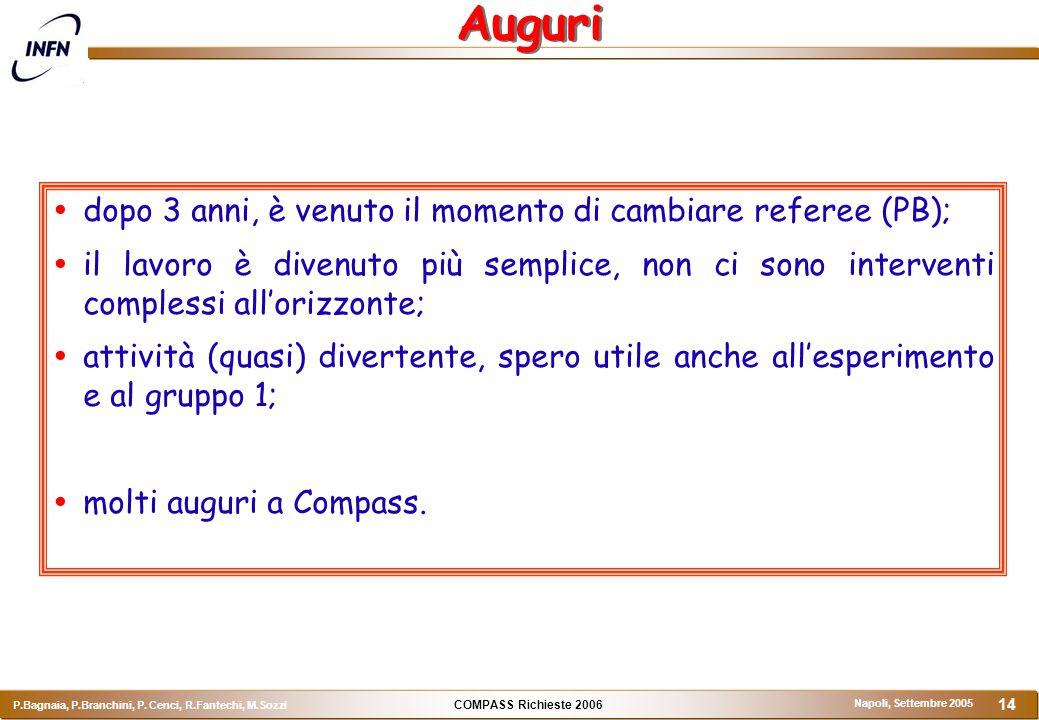 COMPASS Richieste 2006 P.Bagnaia, P.Branchini, P. Cenci, R.Fantechi, M.Sozzi Napoli, Settembre 2005 14 Auguri  dopo 3 anni, è venuto il momento di ca