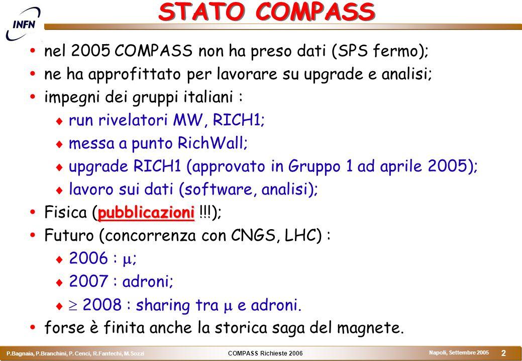 COMPASS Richieste 2006 P.Bagnaia, P.Branchini, P. Cenci, R.Fantechi, M.Sozzi Napoli, Settembre 2005 2 STATO COMPASS  nel 2005 COMPASS non ha preso da
