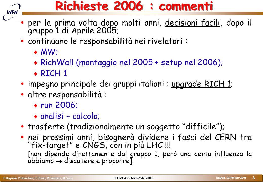 COMPASS Richieste 2006 P.Bagnaia, P.Branchini, P. Cenci, R.Fantechi, M.Sozzi Napoli, Settembre 2005 3 Richieste 2006 : commenti  per la prima volta d