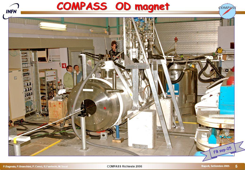 COMPASS Richieste 2006 P.Bagnaia, P.Branchini, P. Cenci, R.Fantechi, M.Sozzi Napoli, Settembre 2005 5 COMPASS OD magnet FB sep-05