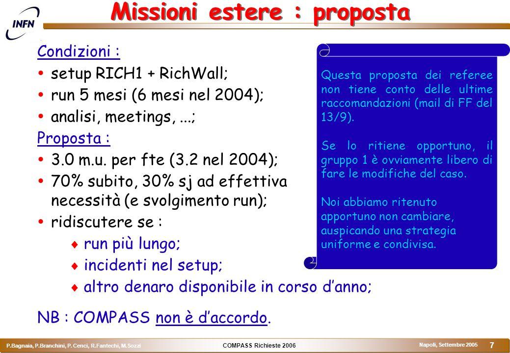 COMPASS Richieste 2006 P.Bagnaia, P.Branchini, P. Cenci, R.Fantechi, M.Sozzi Napoli, Settembre 2005 7 Missioni estere : proposta Condizioni :  setup