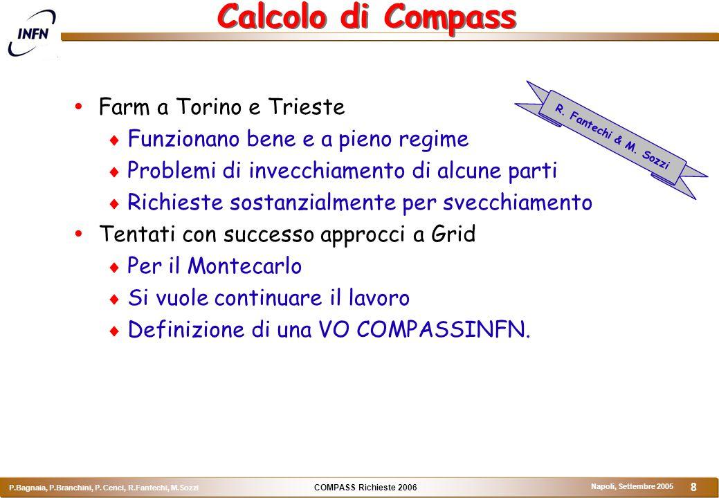COMPASS Richieste 2006 P.Bagnaia, P.Branchini, P. Cenci, R.Fantechi, M.Sozzi Napoli, Settembre 2005 8 Calcolo di Compass  Farm a Torino e Trieste  F
