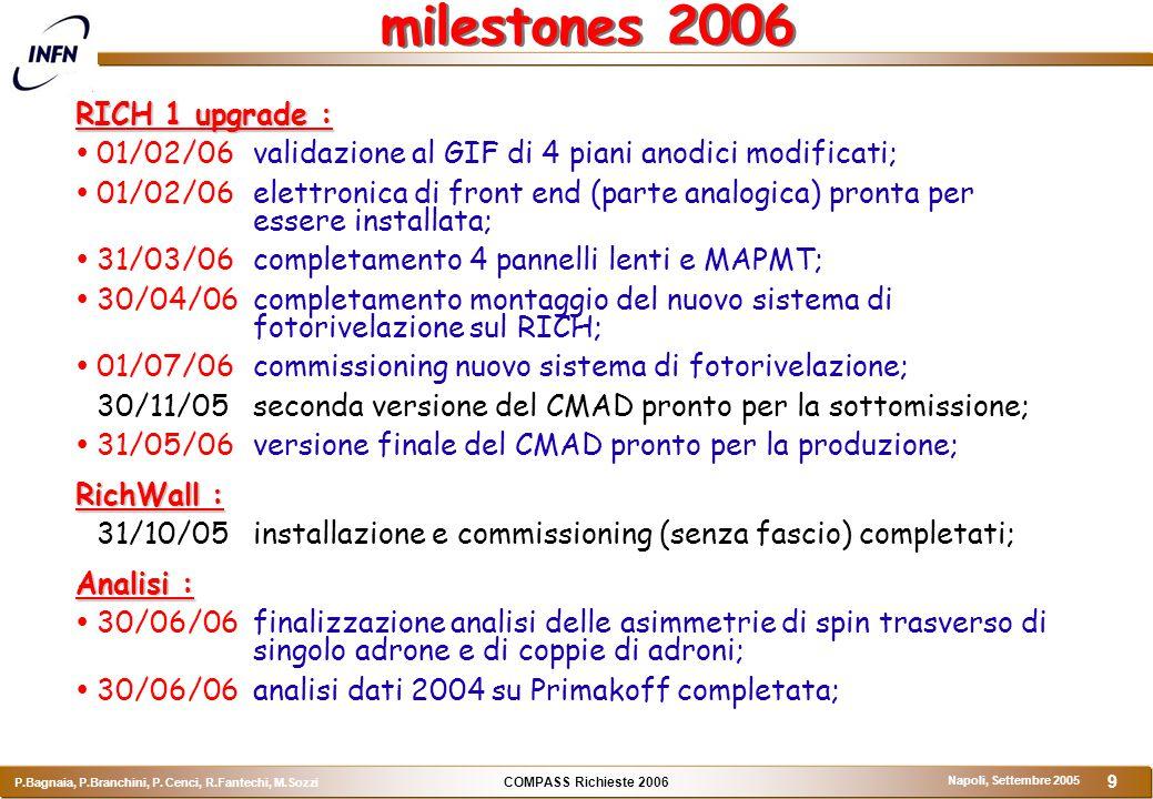 COMPASS Richieste 2006 P.Bagnaia, P.Branchini, P. Cenci, R.Fantechi, M.Sozzi Napoli, Settembre 2005 9 milestones 2006 RICH 1 upgrade :  01/02/06valid