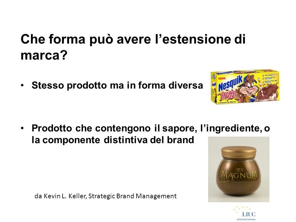 Che forma può avere l'estensione di marca? Stesso prodotto ma in forma diversa Prodotto che contengono il sapore, l'ingrediente, o la componente disti