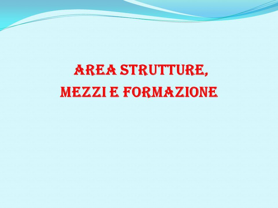 AREA STRUTTURE, MEZZI E FORMAZIONE