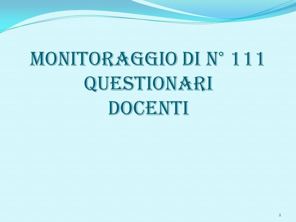 MONITORAGGIO DI N° 111 QUESTIONARI DOCENTI 2