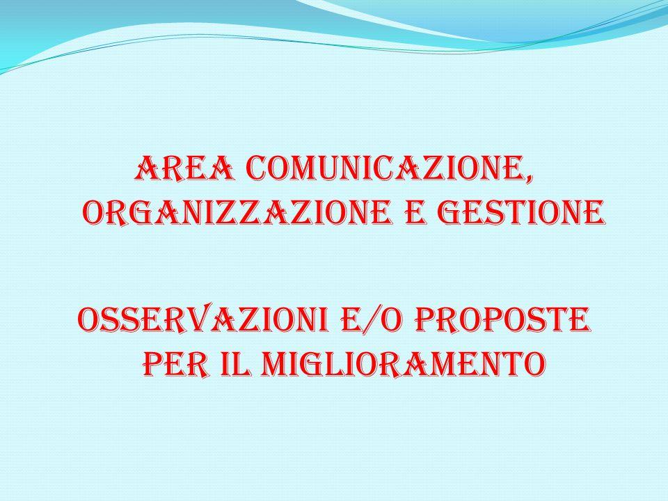 Area comunicazione, organizzazione e gestione Osservazioni e/o proposte per il miglioramento