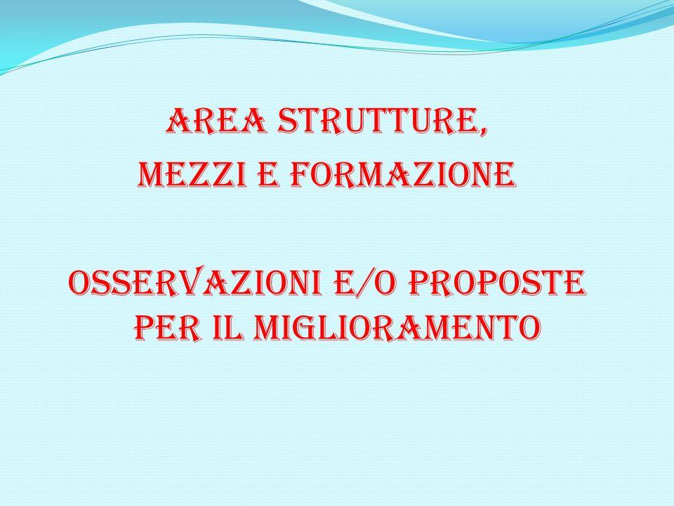 Area strutture, mezzi e formazione Osservazioni e/o proposte per il miglioramento