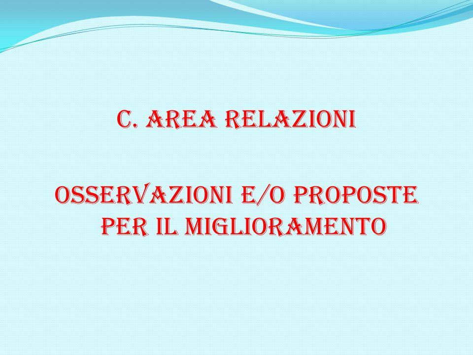 C. Area relazioni Osservazioni e/o proposte per il miglioramento