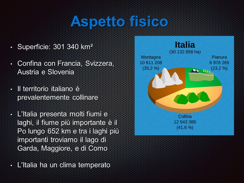 Aspetto fisico Superficie: 301 340 km² Superficie: 301 340 km² Confina con Francia, Svizzera, Austria e Slovenia Confina con Francia, Svizzera, Austria e Slovenia Il territorio italiano è prevalentemente collinare Il territorio italiano è prevalentemente collinare L Italia presenta molti fiumi e laghi, il fiume più importante è il Po lungo 652 km e tra i laghi più importanti troviamo il lago di Garda, Maggiore, e di Como L Italia presenta molti fiumi e laghi, il fiume più importante è il Po lungo 652 km e tra i laghi più importanti troviamo il lago di Garda, Maggiore, e di Como L Italia ha un clima temperato L Italia ha un clima temperato
