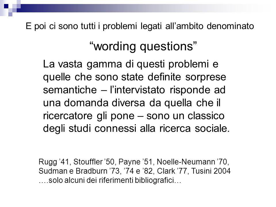 """E poi ci sono tutti i problemi legati all'ambito denominato """"wording questions"""" La vasta gamma di questi problemi e quelle che sono state definite sor"""