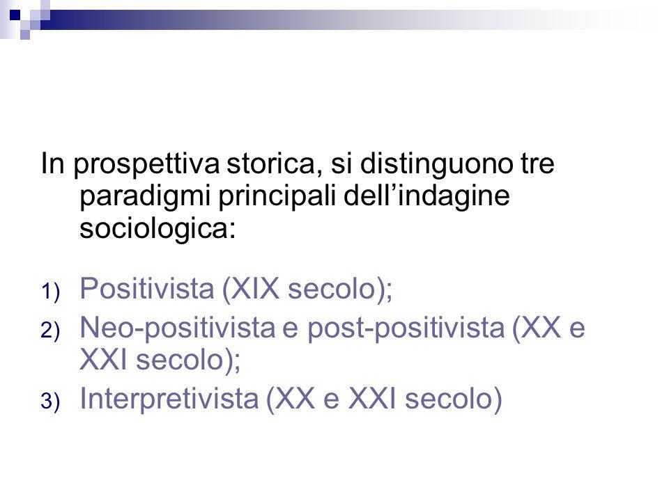 In prospettiva storica, si distinguono tre paradigmi principali dell'indagine sociologica: 1) Positivista (XIX secolo); 2) Neo-positivista e post-posi