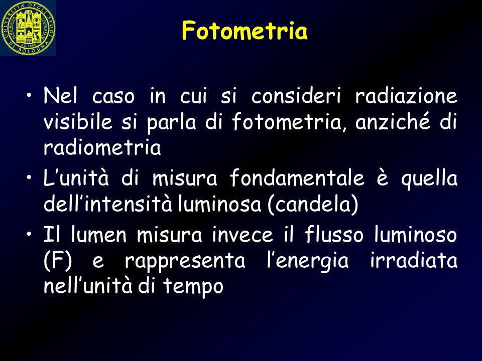Fotometria Nel caso in cui si consideri radiazione visibile si parla di fotometria, anziché di radiometria L'unità di misura fondamentale è quella del