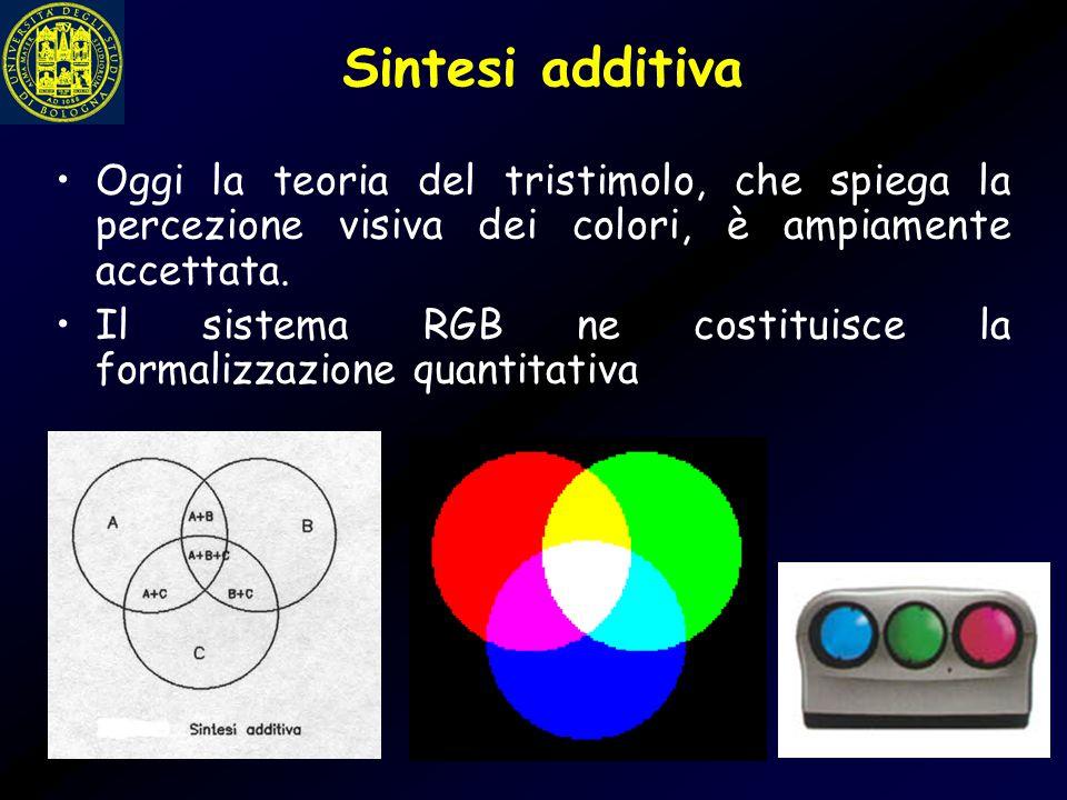 Sintesi additiva Oggi la teoria del tristimolo, che spiega la percezione visiva dei colori, è ampiamente accettata. Il sistema RGB ne costituisce la f