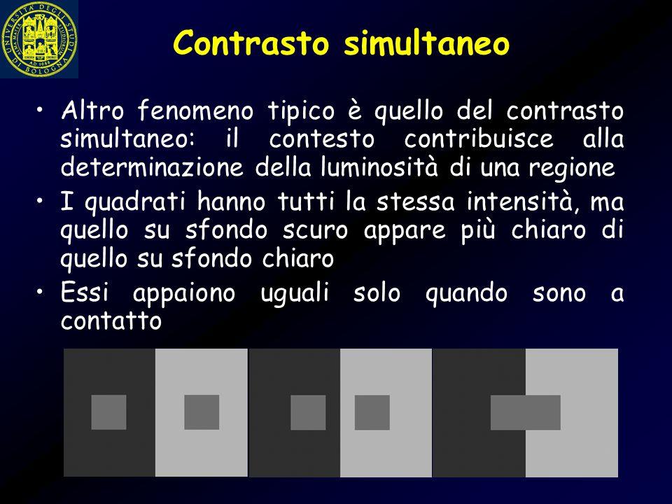 Contrasto simultaneo Altro fenomeno tipico è quello del contrasto simultaneo: il contesto contribuisce alla determinazione della luminosità di una reg