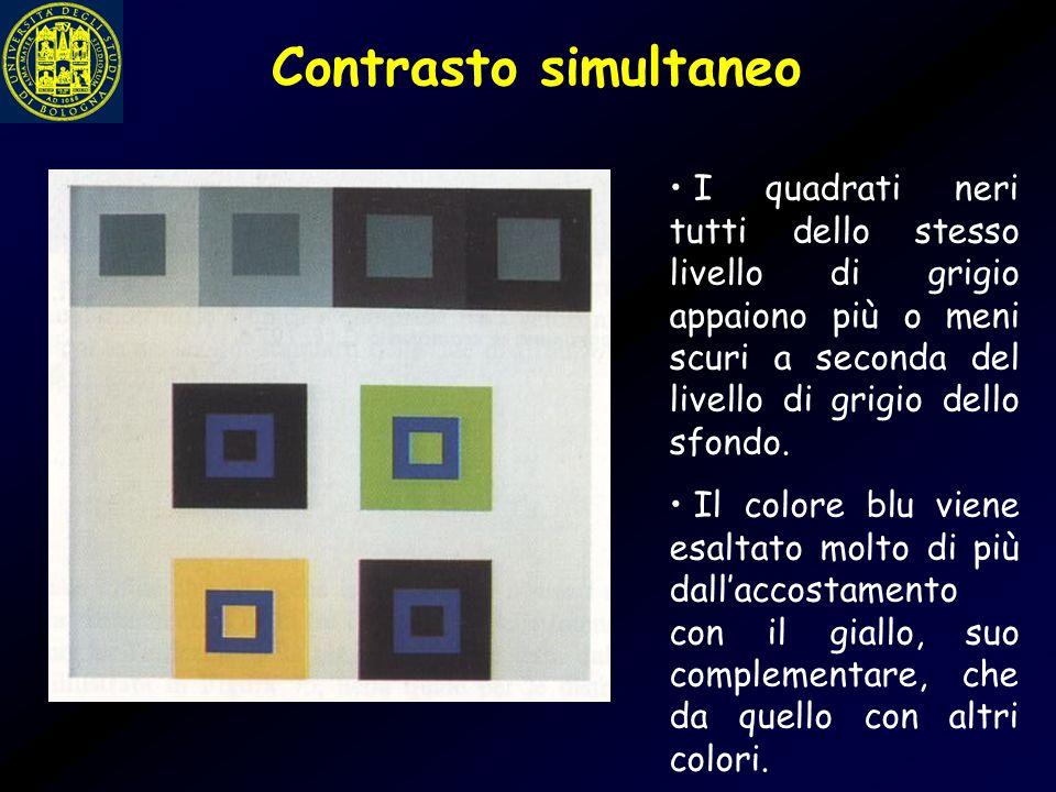 Contrasto simultaneo I quadrati neri tutti dello stesso livello di grigio appaiono più o meni scuri a seconda del livello di grigio dello sfondo. Il c