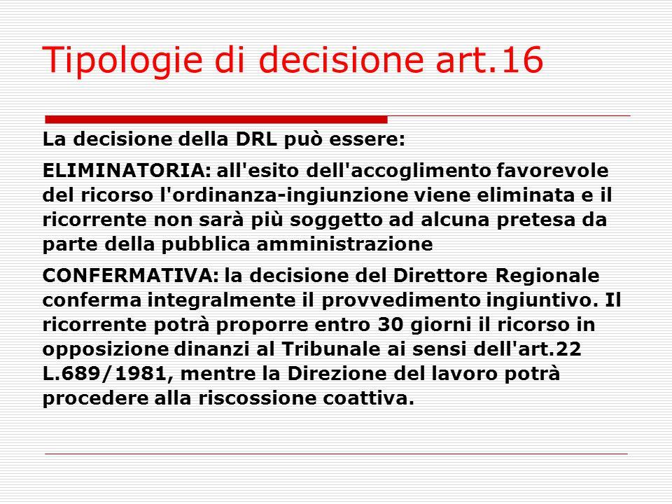 Tipologie di decisione art.16 La decisione della DRL può essere: ELIMINATORIA: all'esito dell'accoglimento favorevole del ricorso l'ordinanza-ingiunzi