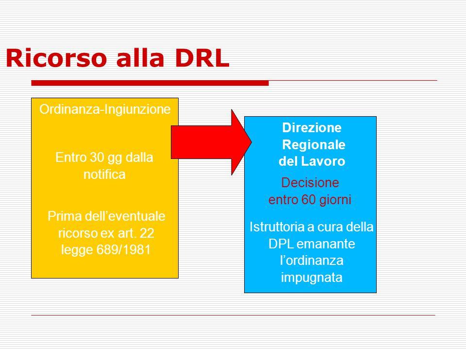Ricorso alla DRL Ordinanza-Ingiunzione Entro 30 gg dalla notifica Prima dell'eventuale ricorso ex art. 22 legge 689/1981 Direzione Regionale del Lavor
