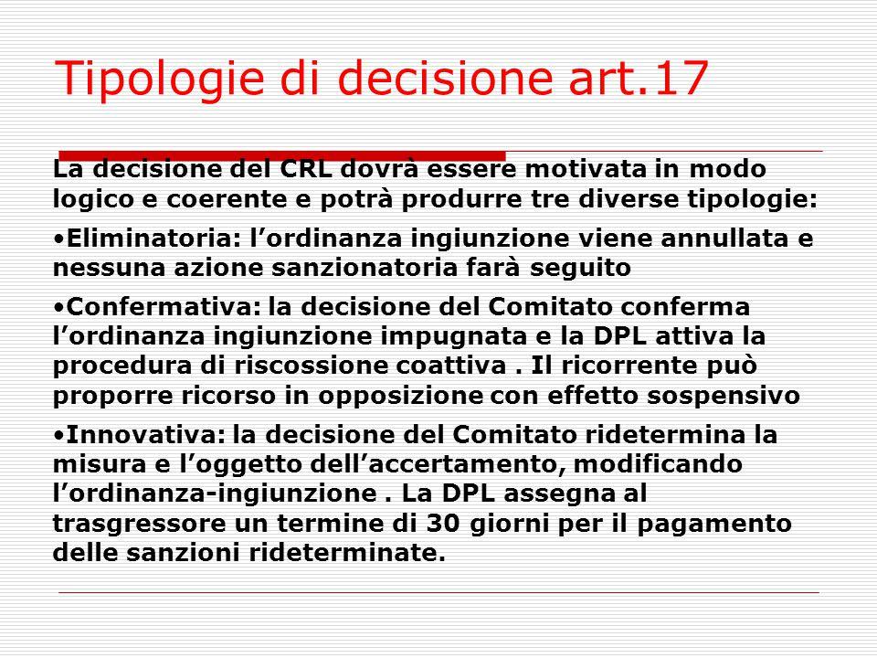 Tipologie di decisione art.17 La decisione del CRL dovrà essere motivata in modo logico e coerente e potrà produrre tre diverse tipologie: Eliminatori