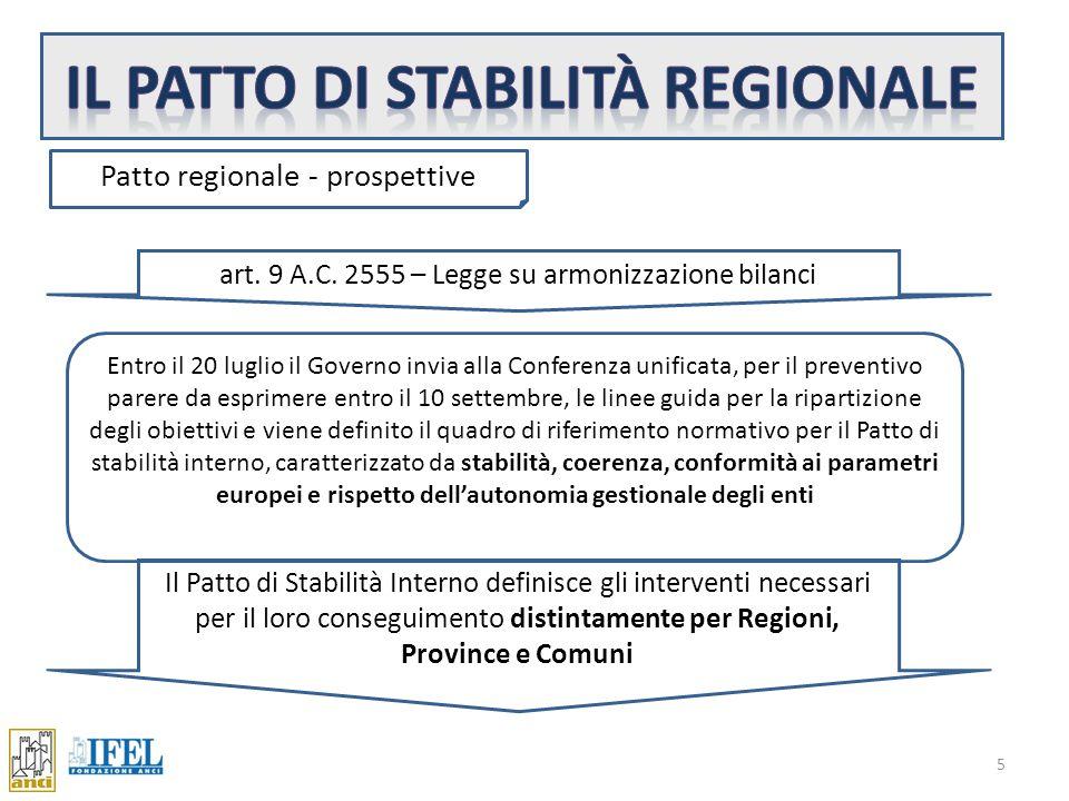 5 Patto regionale - prospettive art.9 A.C.