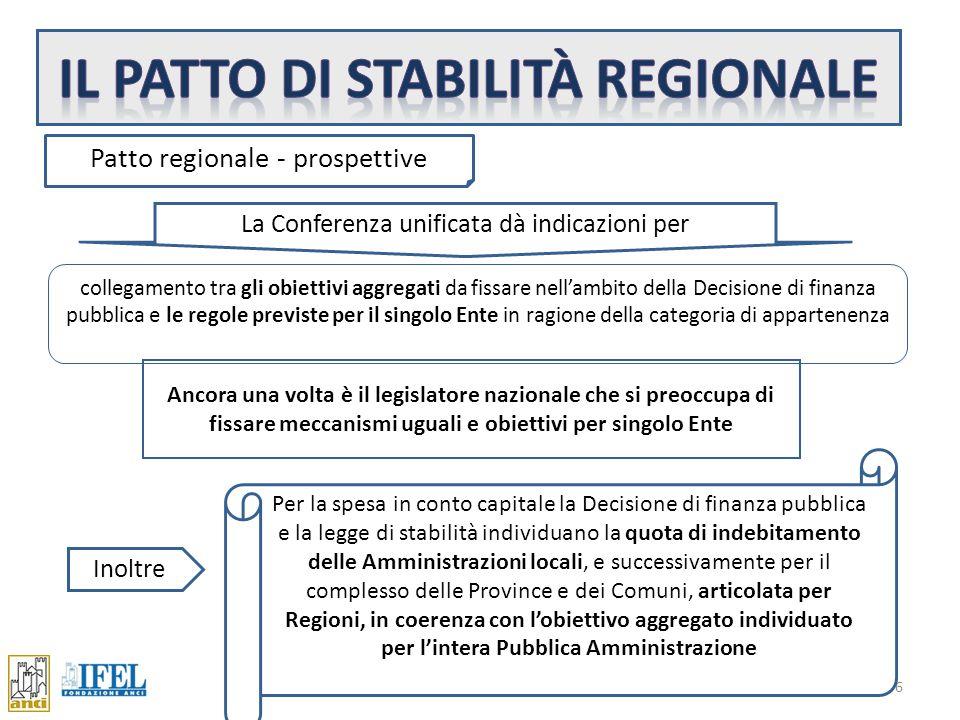 5 Patto regionale - prospettive art. 9 A.C.