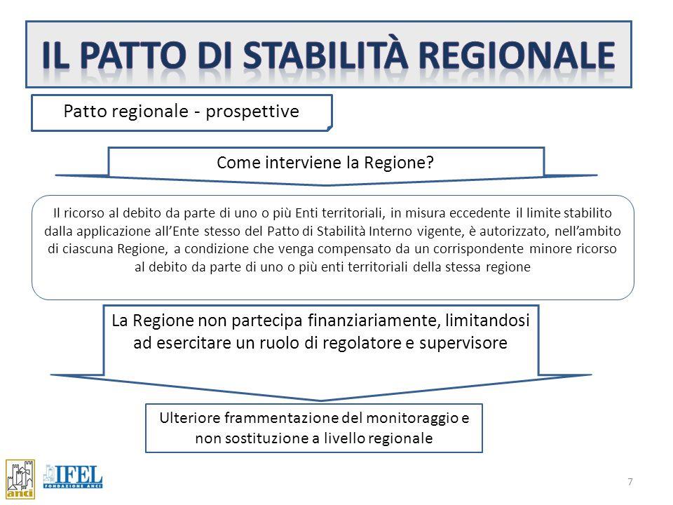 7 Patto regionale - prospettive Come interviene la Regione.