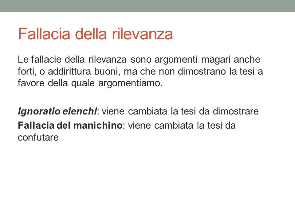 Ignoratio elenchi (red herring fallacy)