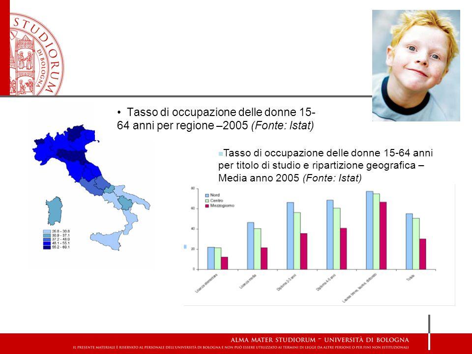Tasso di occupazione delle donne 15- 64 anni per regione –2005 (Fonte: Istat) Tasso di occupazione delle donne 15-64 anni per titolo di studio e ripar