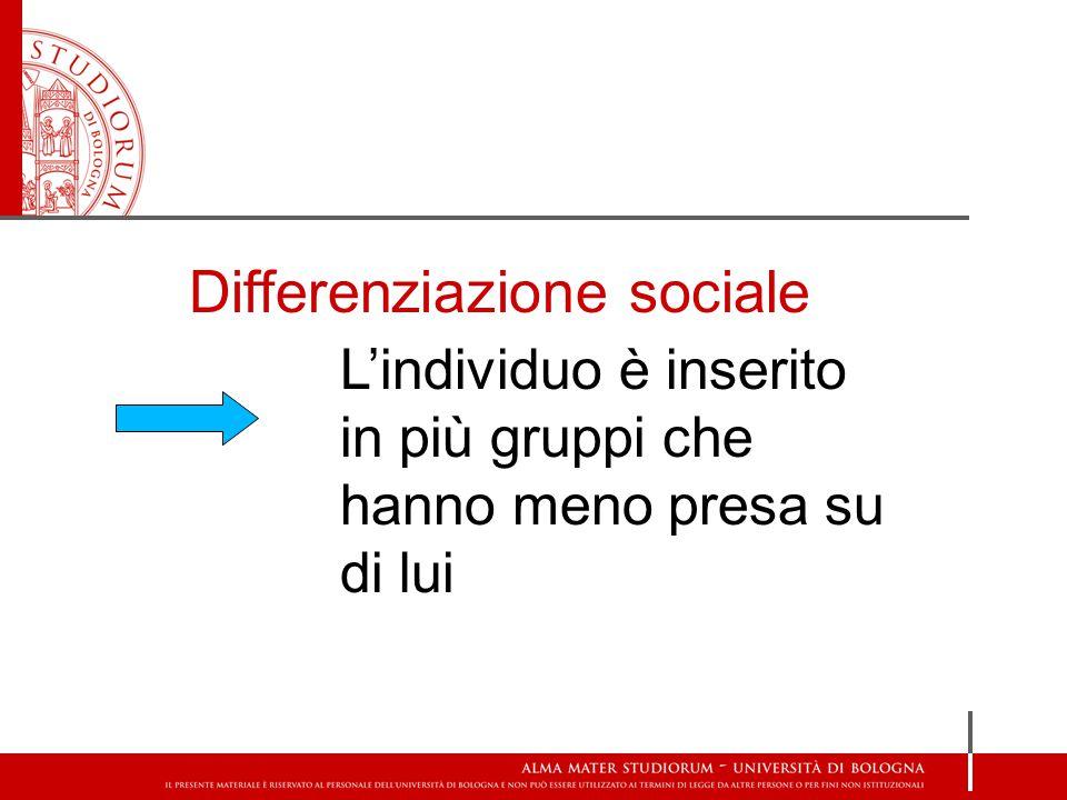 L'individuo è inserito in più gruppi che hanno meno presa su di lui Differenziazione sociale