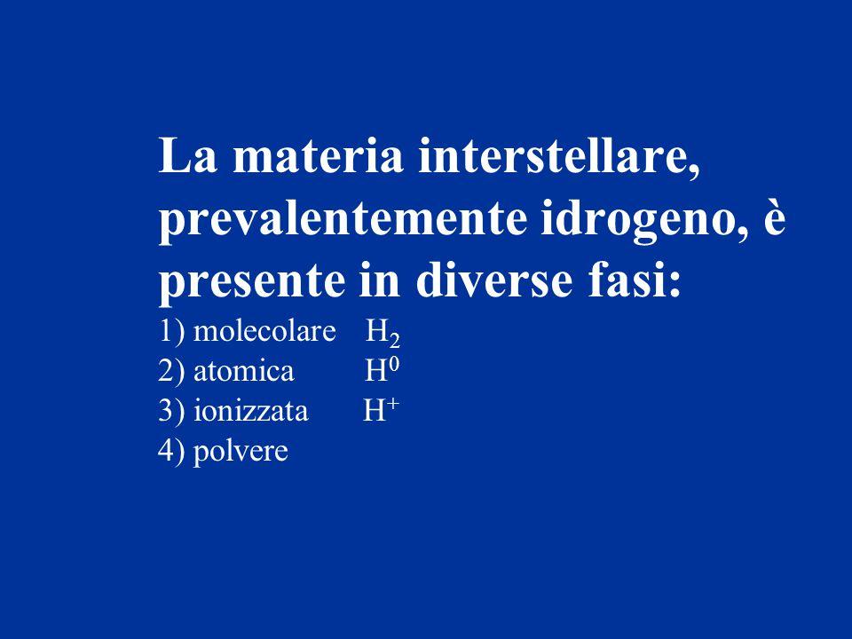 La materia interstellare, prevalentemente idrogeno, è presente in diverse fasi: 1) molecolare H 2 2) atomica H 0 3) ionizzata H + 4) polvere