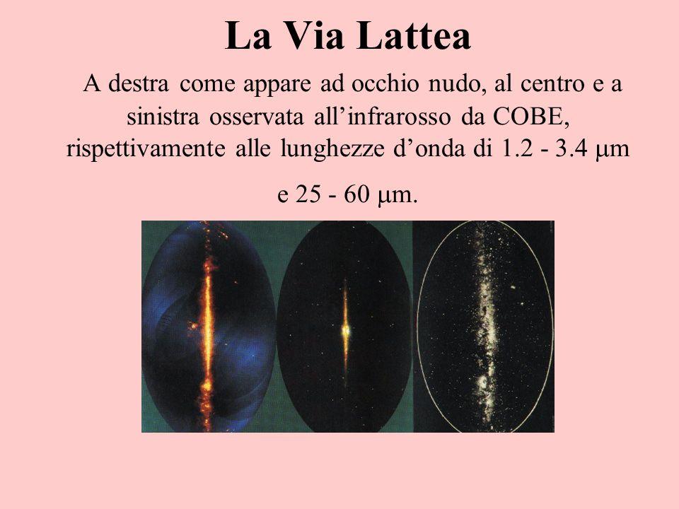 La Via Lattea A destra come appare ad occhio nudo, al centro e a sinistra osservata all'infrarosso da COBE, rispettivamente alle lunghezze d'onda di 1.2 - 3.4  m e 25 - 60  m.
