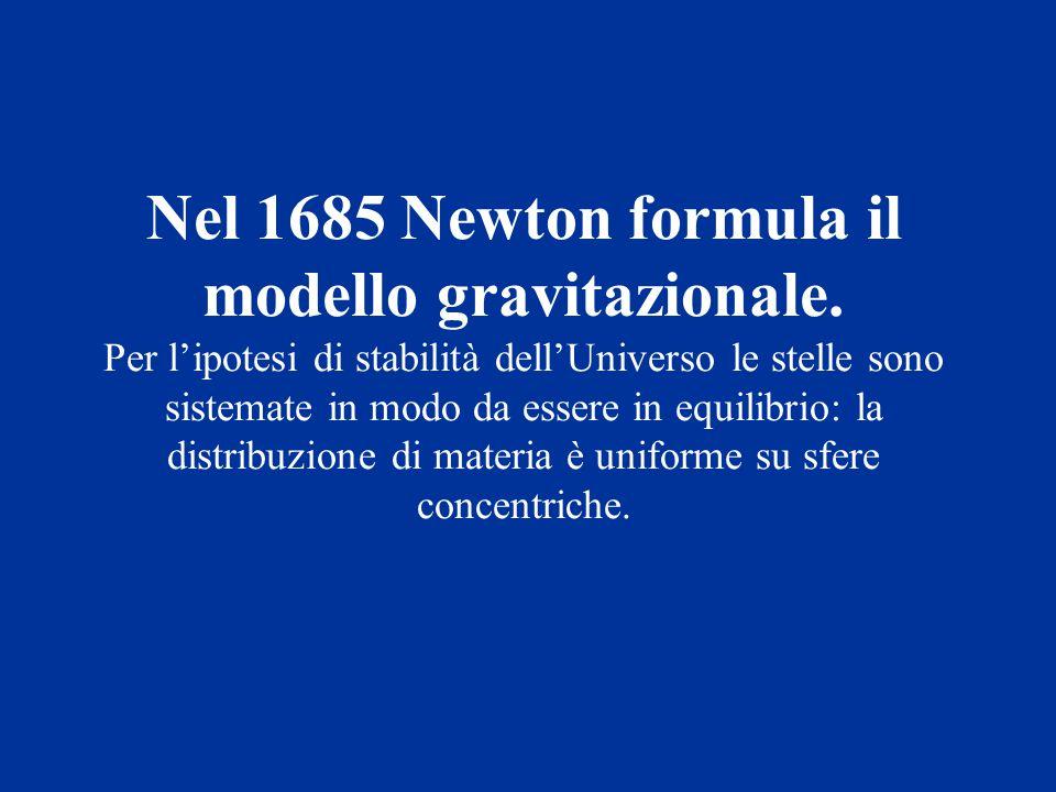 Nel 1685 Newton formula il modello gravitazionale.