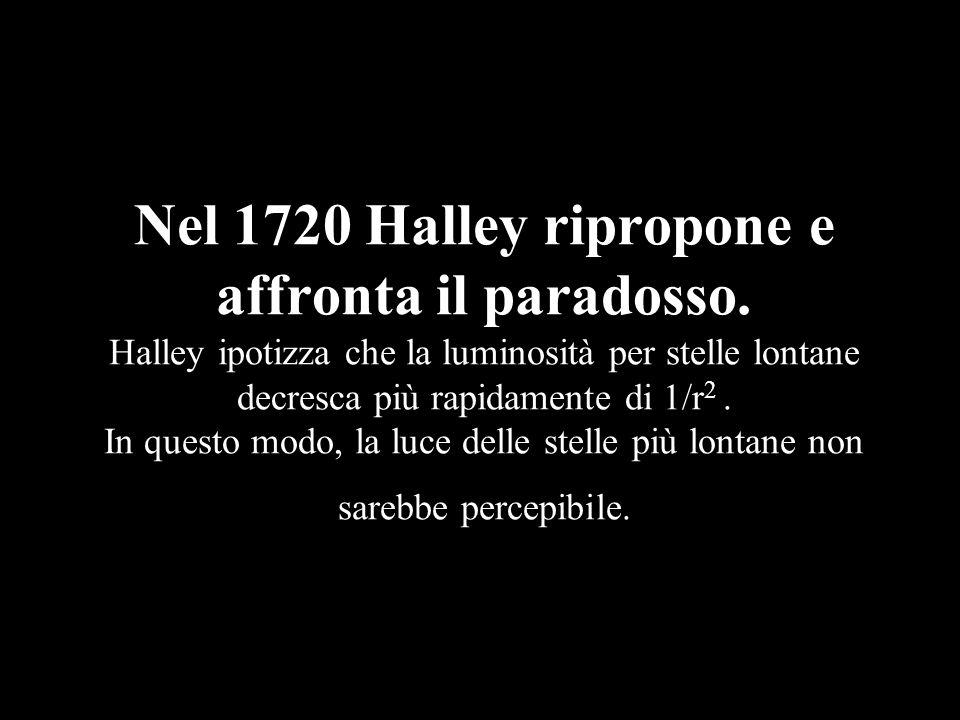 Nel 1720 Halley ripropone e affronta il paradosso.