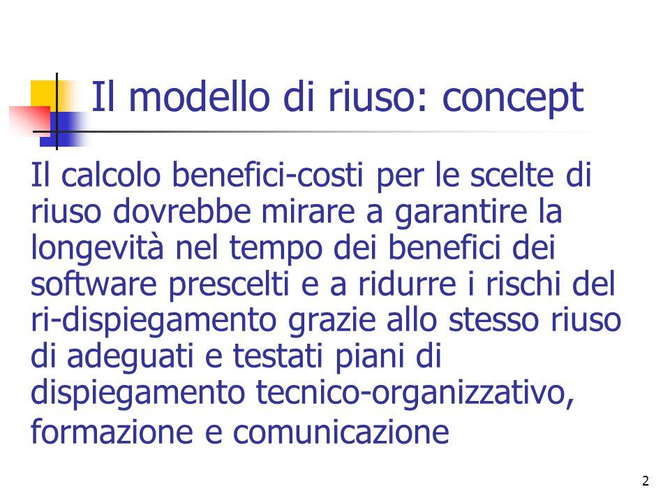 2 Il modello di riuso: concept Il calcolo benefici-costi per le scelte di riuso dovrebbe mirare a garantire la longevità nel tempo dei benefici dei software prescelti e a ridurre i rischi del ri-dispiegamento grazie allo stesso riuso di adeguati e testati piani di dispiegamento tecnico-organizzativo, formazione e comunicazione