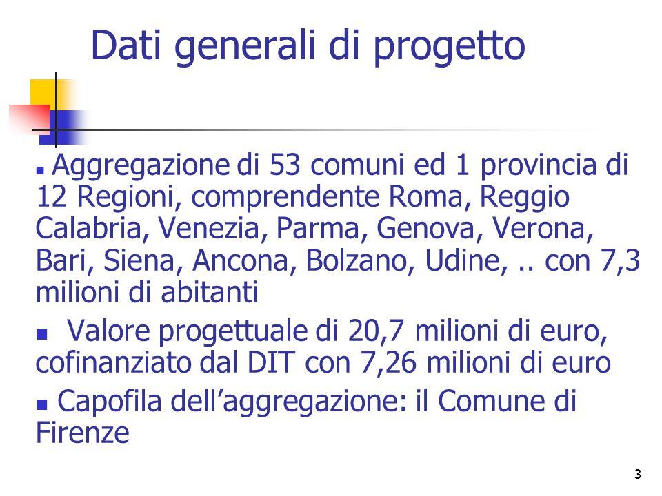 3 Dati generali di progetto Aggregazione di 53 comuni ed 1 provincia di 12 Regioni, comprendente Roma, Reggio Calabria, Venezia, Parma, Genova, Verona, Bari, Siena, Ancona, Bolzano, Udine,..