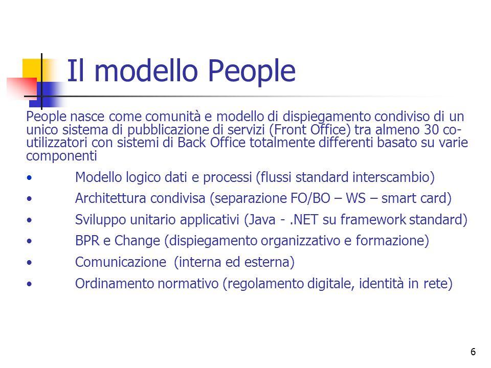 6 Il modello People People nasce come comunità e modello di dispiegamento condiviso di un unico sistema di pubblicazione di servizi (Front Office) tra almeno 30 co- utilizzatori con sistemi di Back Office totalmente differenti basato su varie componenti Modello logico dati e processi (flussi standard interscambio) Architettura condivisa (separazione FO/BO – WS – smart card) Sviluppo unitario applicativi (Java -.NET su framework standard) BPR e Change (dispiegamento organizzativo e formazione) Comunicazione (interna ed esterna) Ordinamento normativo (regolamento digitale, identità in rete)